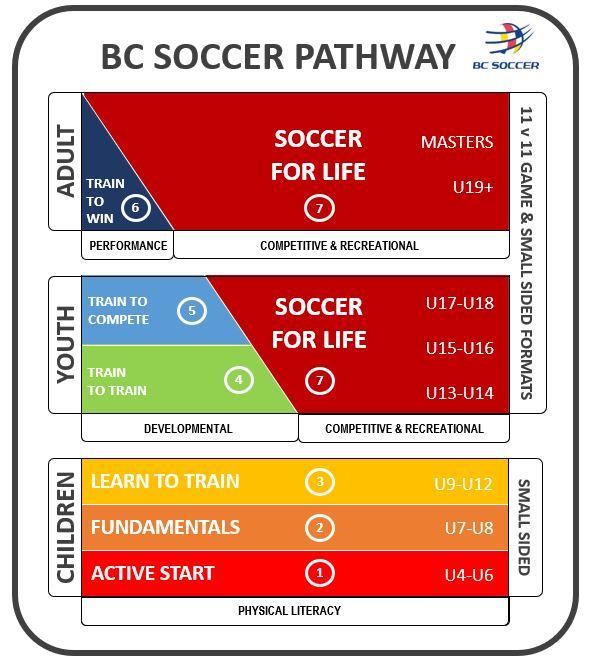 BC_Soccer_Referee